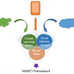 MARK Framework