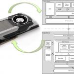GPU_in_Memory